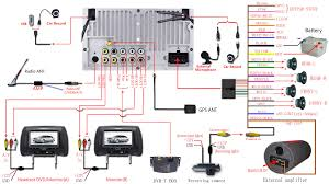 installing a joying brand android 5 1 head unit to my 2014 the head unit sw or steering control wires connect to the hyundai sw1 and sw2 wires in the hyundai the steering controls are a simple resistive ladder