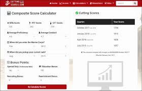 Marine Pt Test Chart Apft Score Chart World Of Charts