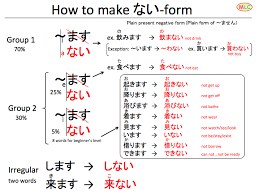 japanese verb te form chart pin on spanish japanese languages