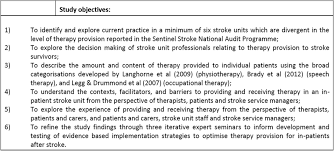 Why do patients with stroke not receive the recommended amount of ...
