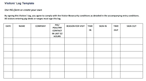 Visitors Log In Sheet All Visitors Must Sign In Template Visitor Log Templates Accurate