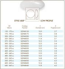 Natrelle Saline Implant Size Chart Natrelle Style 68 Lp Low Profile Saline Sizers
