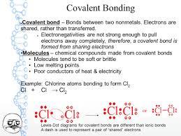 Ionic Vs Covalent Bonds Venn Diagram Ionic And Covalent Venn Diagram Magdalene Project Org