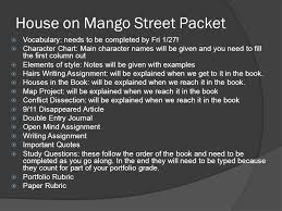 thesis statement for house on mango street acirc original content essay writing service 10