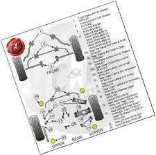 2003 pontiac aztek engine diagram wirdig diagram as well 99 chevy 1500 fuse box diagram also acura rsx engine