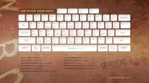 adobe photo keyboard shortcuts hd wallpaper