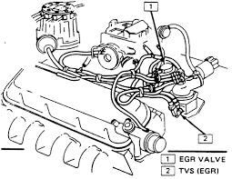 vacum system diagram for a 1985 454 engine motor home 4 barrel carb graphic graphic graphic graphic
