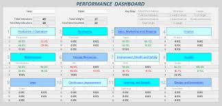 Monthly Performance Report Format Monthly Performance Reporting Template Continuous Improvement Toolkit