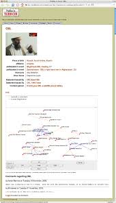 The Semantic Web portal page for Osama bin Laden. This page features... |  Download Scientific Diagram