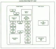 impala wiring diagram image wiring diagram 2001 chevy impala bcm wiring diagram images wiring harness on 01 impala wiring diagram