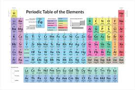Periodic Table Of Elements Digital Art by Michael Tompsett