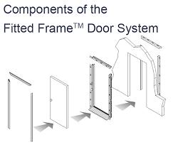 ed frame door system taylor