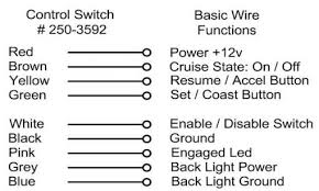 knowledgebase rostra cruise control stock control switch 250 3592 functional overview