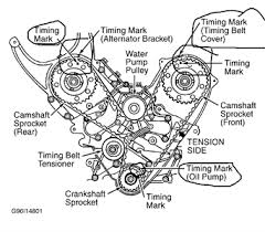 timing marks for 99 plymouth breeze 2 4l dohc fixya 9b70552 gif