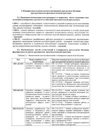 Министерство образования и науки Российской Федерации pdf Планируемые в компетентностном формате результаты обучения при прохождении производственной практики 2 1