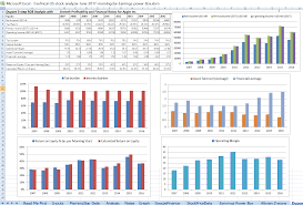 Stock Analysis Spreadsheet for U.S. Stocks: Free Download