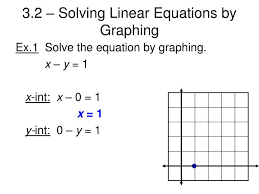 3 2 solving linear equations by graphing