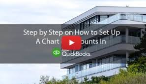 Setting Up A Chart Of Accounts For Your Real Estate