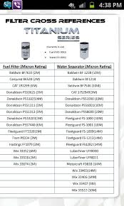 Fuel Filter Cross Reference Chart Technical Diagrams