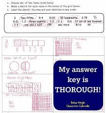 Fraction & Decimal Worksheet Pack | Classroom Caboodle