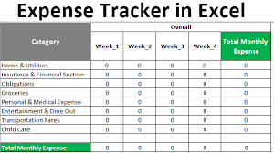 Monthly Expense Tracker Excel Excel Expense Tracker Manage Create Expense Tracker In Excel