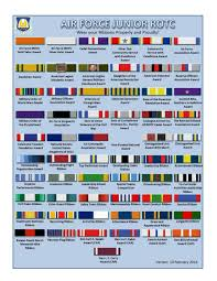 Navy Order Of Precedence Chart 78 Credible Mcjrotc Ribbon Rack Builder