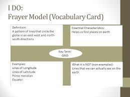 Frayer Card Frayer Model Directions Hashtag Bg