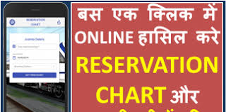 Current Reservation After Chart Preparation Online Current Reservation After Chart Preparation Archives