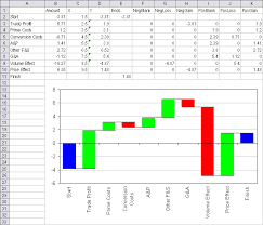 New Charting Utility Waterfall Charts Daily Dose Of Excel
