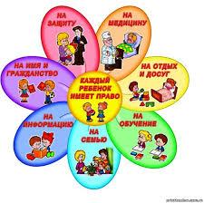Права ребенка в Республике Беларусь ГУО Заболотская средняя школа  Права ребенка в Республике Беларусь