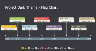 Creation Timeline Chart Timeline Maker Pro Custom Theme Creation And More