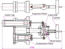 let s build a model stirling engine boat stirling engine plans