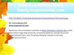 Org 714 Enthusiastic Studysnaptutorial Com Ppt Download
