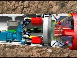 microtunneling. micro tunneling microtunneling o