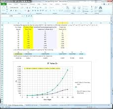 linear equation excel excel cw valve sizing pm create linear equation graph excel