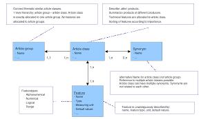 Light Blue Synonym Model Information Etim International