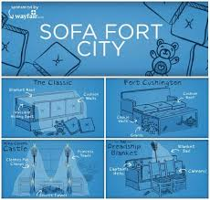 How fun is this graphic Learn how to build a classic sofa fort a