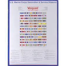 Usmc Ribbon Order Chart Marine Corps Decoration Service Ribbon Poster