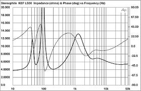 kef ls50 frequency response. kef ls50 anniversary model loudspeaker measurements kef ls50 frequency response stereophile.com