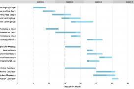 Gantt Chart Reddit 004 Template Ideas Release Planning Gantt Chart Awesome