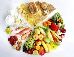 counting and tracking macronutrients
