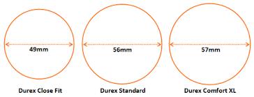 Durex Xxl Size Chart Condom Size Chart Is Length Width