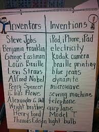 Inventors And Their Inventions Chart Inventors And Their Inventions Inventions Inventions Kids