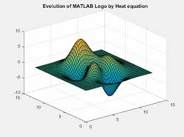 simple heat equation solver file