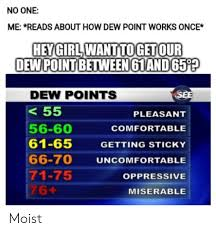 Dew Point Chart Oppressive No One Me Reads About How Dew Point Works Once Hey Girlwant