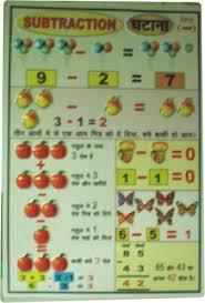 D Chart Subtraction 3d Chart Educational Charts Pitam Pura New