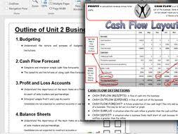 Cash Flow Sheets Revision Pack On Break Even Analysis Cash Flow Forecasts Balance Sheets Profit And Loss Accounts