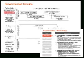 Sample Business Plan Outline Start Up For App Development Template