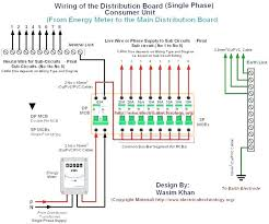 fuse box diagram house home electrical wiring domestic stock old for Old Fuse Box Wiring fuse box diagram house home electrical wiring domestic stock old for panel