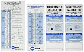 Miller Electric 043125 Package Calculator Amazon In
